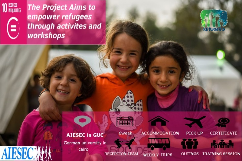 Photography and Script-writing for Refugees In Egypt-SDG#10