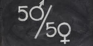 Fight for Women Empowerment - Gender Equality