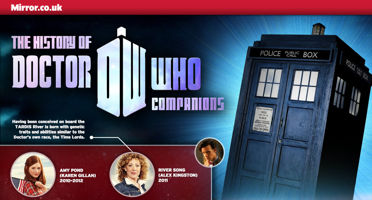 Doctor Who Companions trimmed