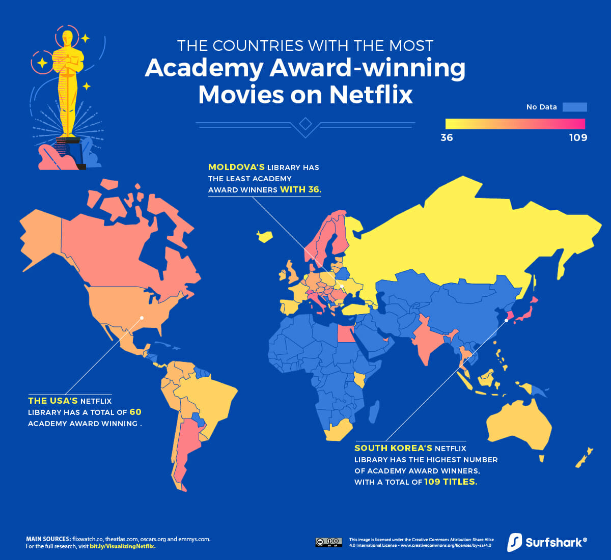 Countries with the Most Acadamy Award Winners on Netflix
