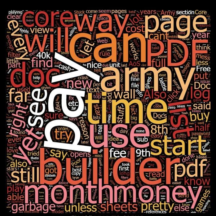Warhammer 40K wordcloud