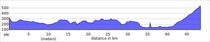 Siena Montalcino elv