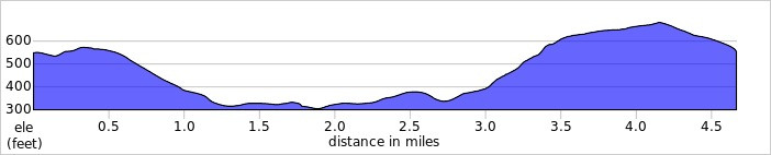 Connemara elevation day 1