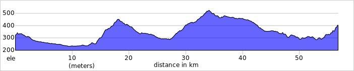 Elevation profile 2021 02 24 T132929 024