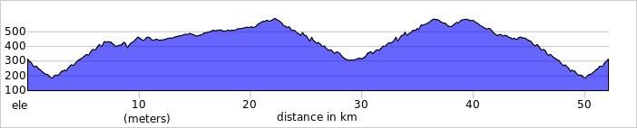 Elevation profile 2021 02 24 T134942 117