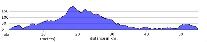 Elevation profile 5