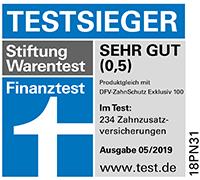 Testsieger-Siegel 05/2019