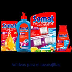 Somat aditivos TCC Q3 2018