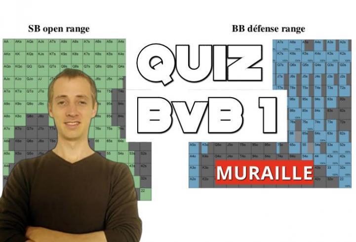 Quiz spécial bataille de blinde (1) : Quelle est la fréquence de bet optimale ?