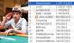 Extraordinaire !! Le coach Benj remporte le 2ème plus gros tournoi online de l'histoire :  2.259.113 $ de gains !!