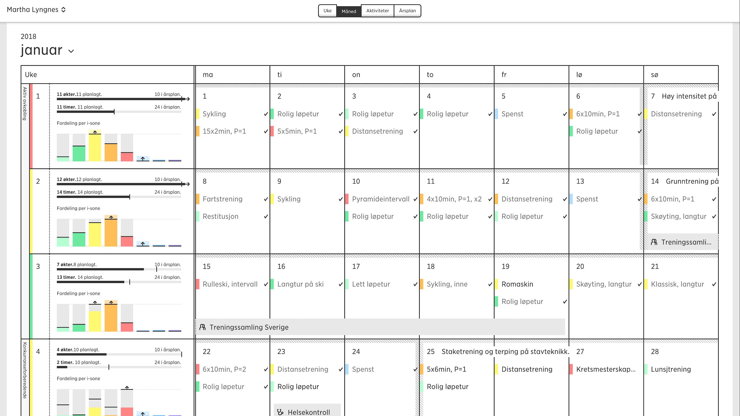 Mye data og innhold i kalenderen.