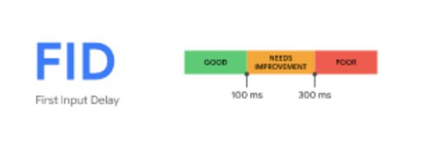 Google ser på om siden er visuelt stabil så brukerne kan gjøre oppgavene sine