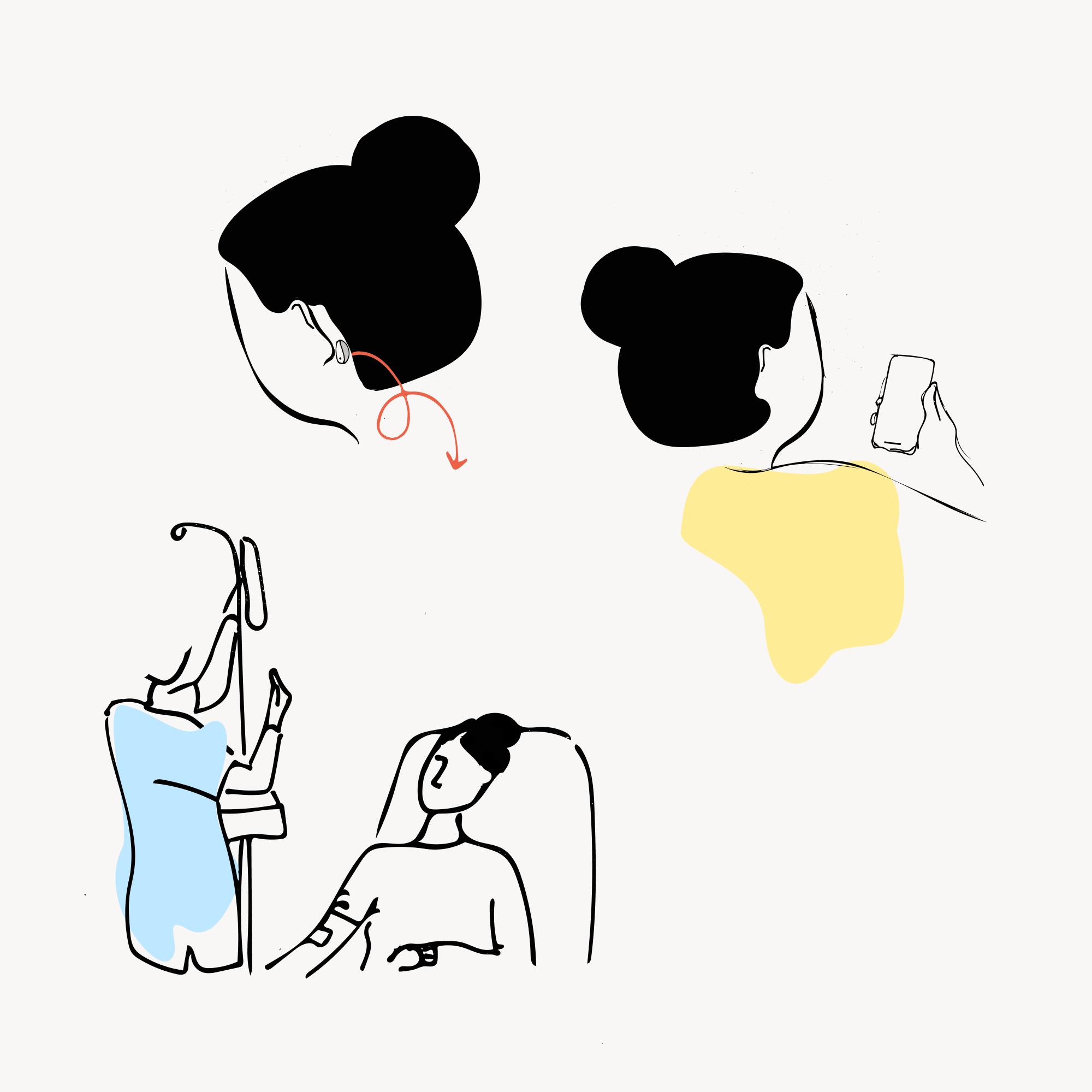 Illustrasjoner av tjeneste i bruk