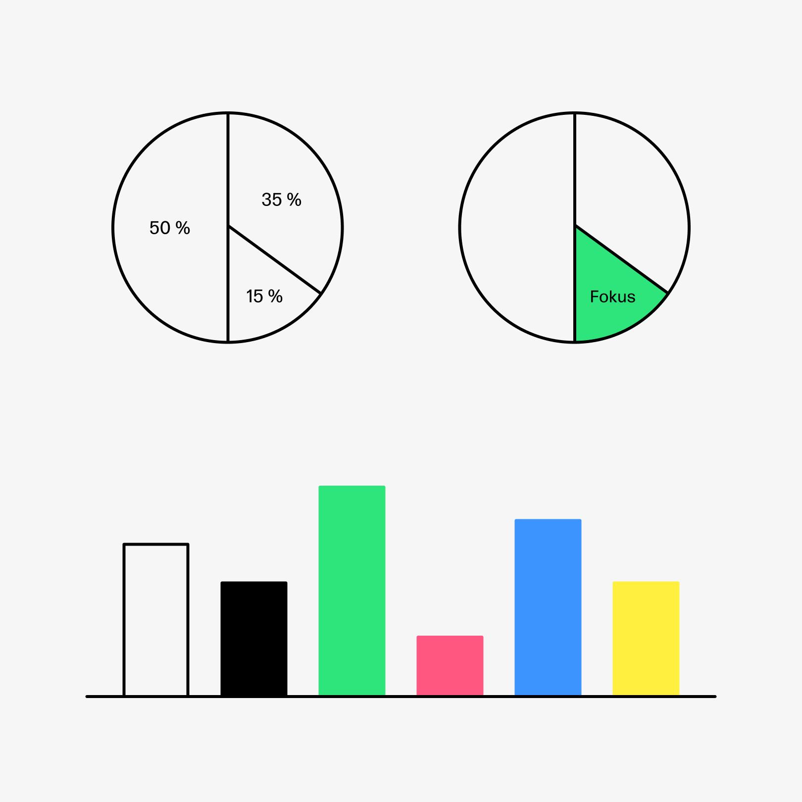 Illustrasjon av hvordan fargene kan brukes i grafer