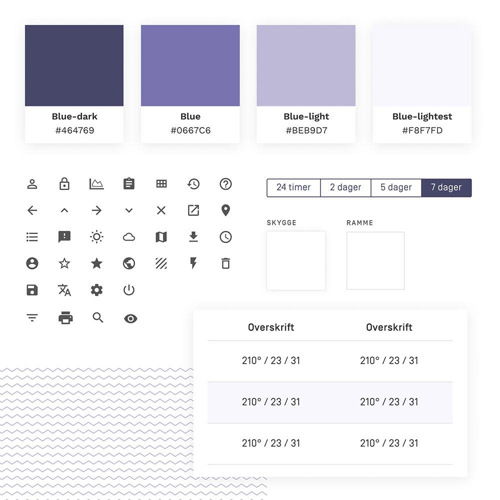 Ikoner og farger til nye MET
