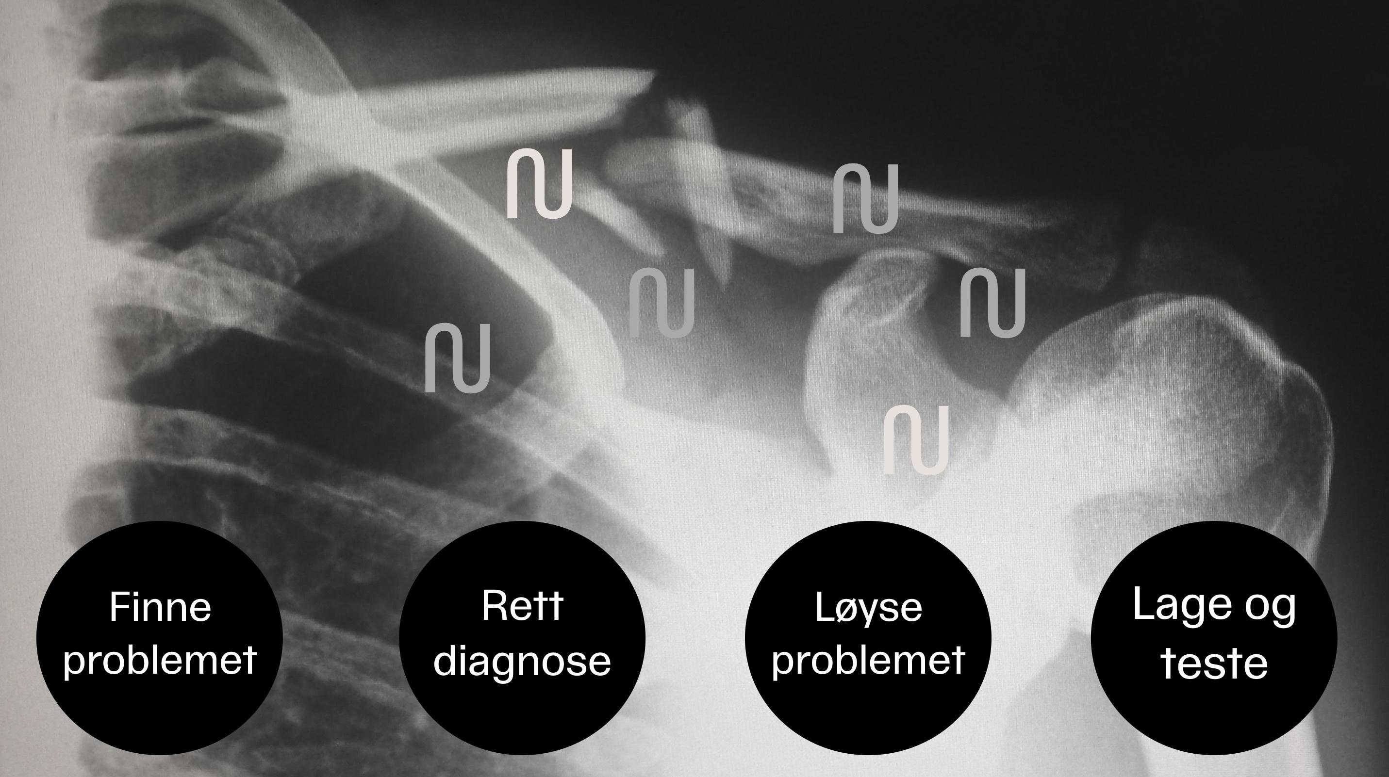 Illustrasjonsfoto røntgen med tekst i fire sirkler: Finne problemet. Rett diagnose. Løyse problemet. Lage og teste.