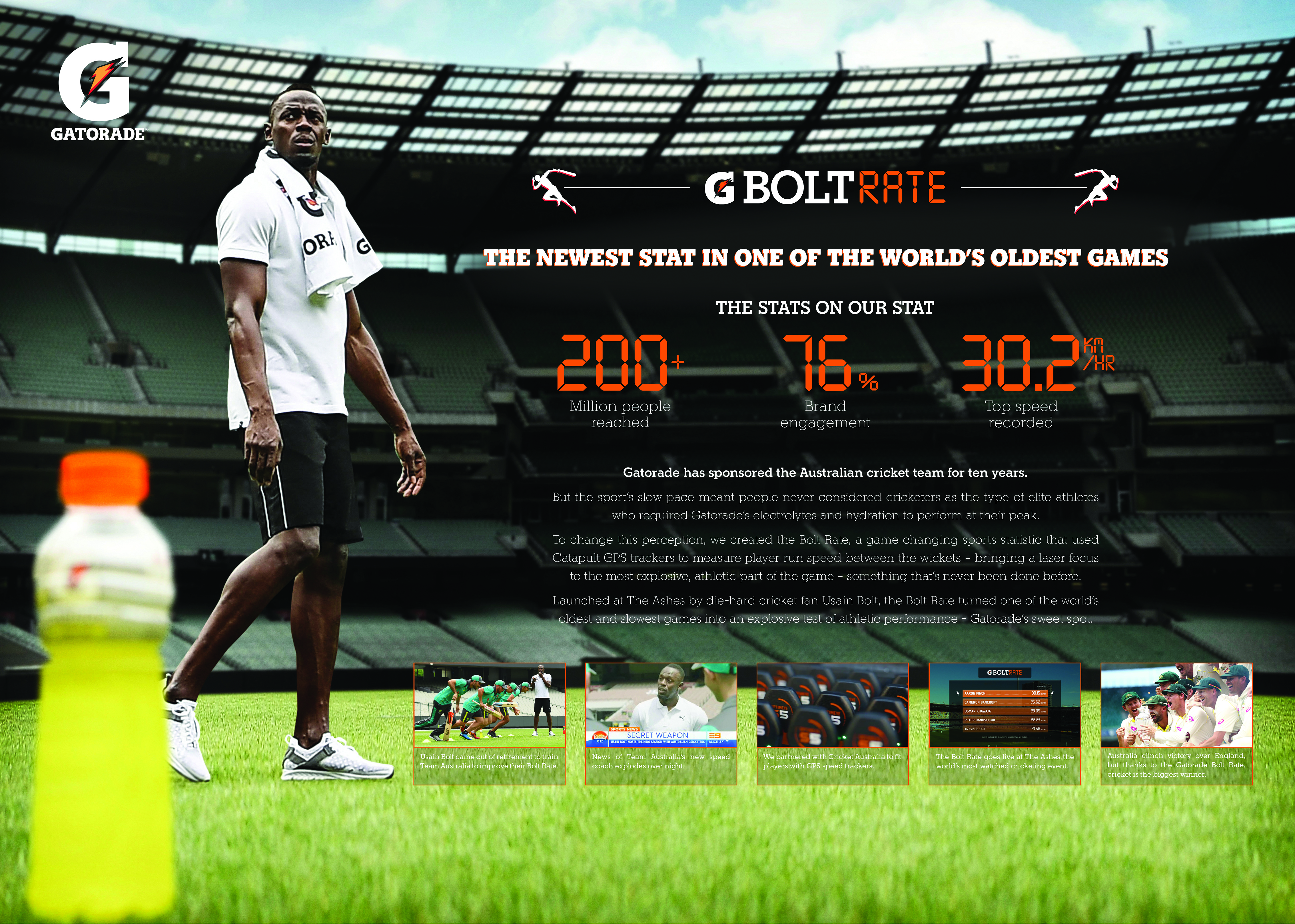 Bolt Rate-support