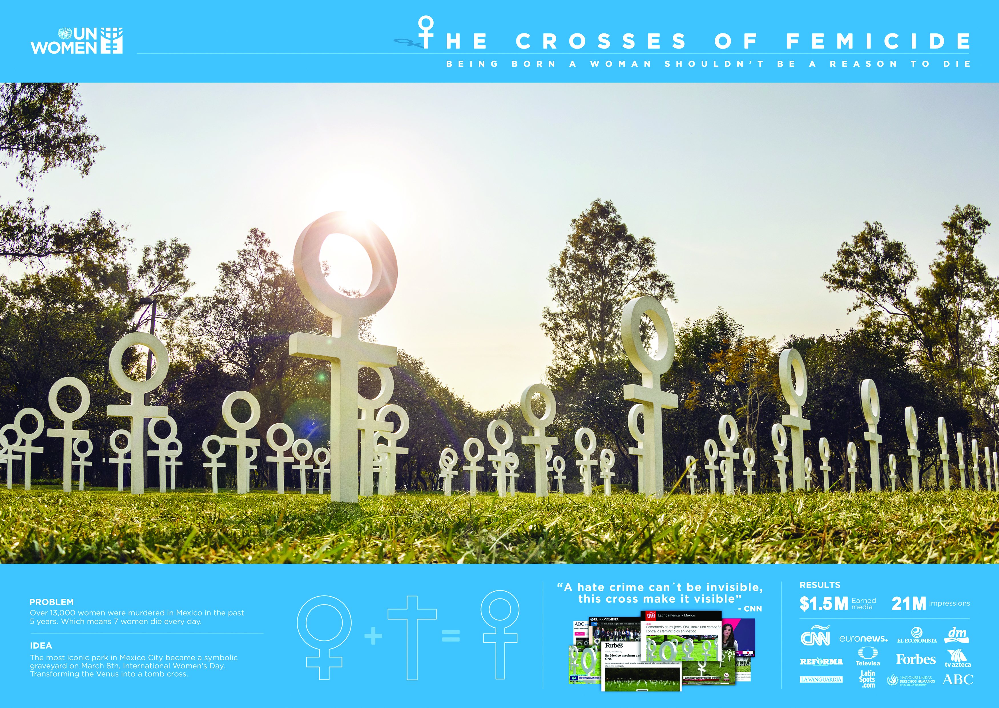 CROSSES OF FEMICIDE-support
