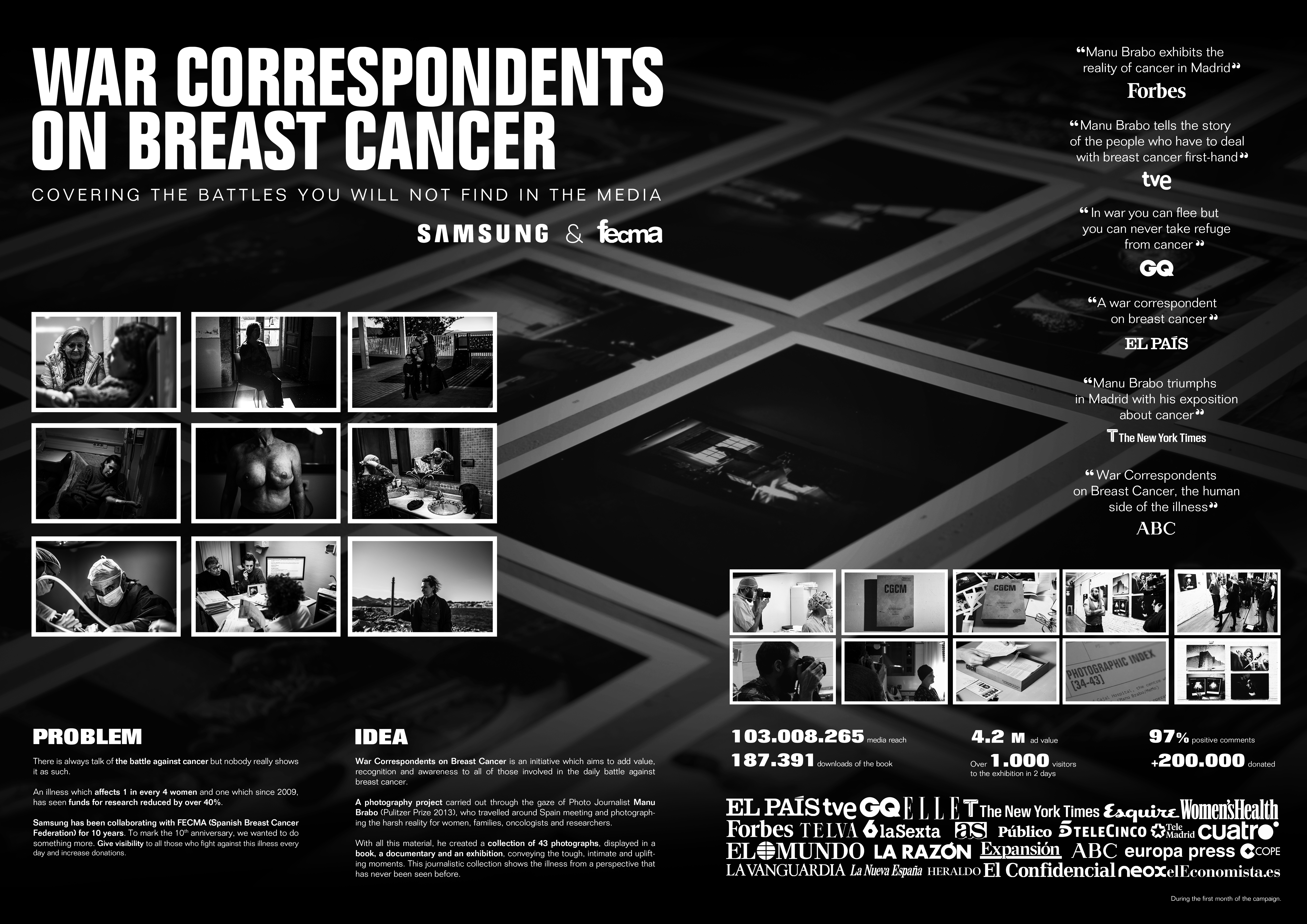 War Correspondent on Breast Cancer-support