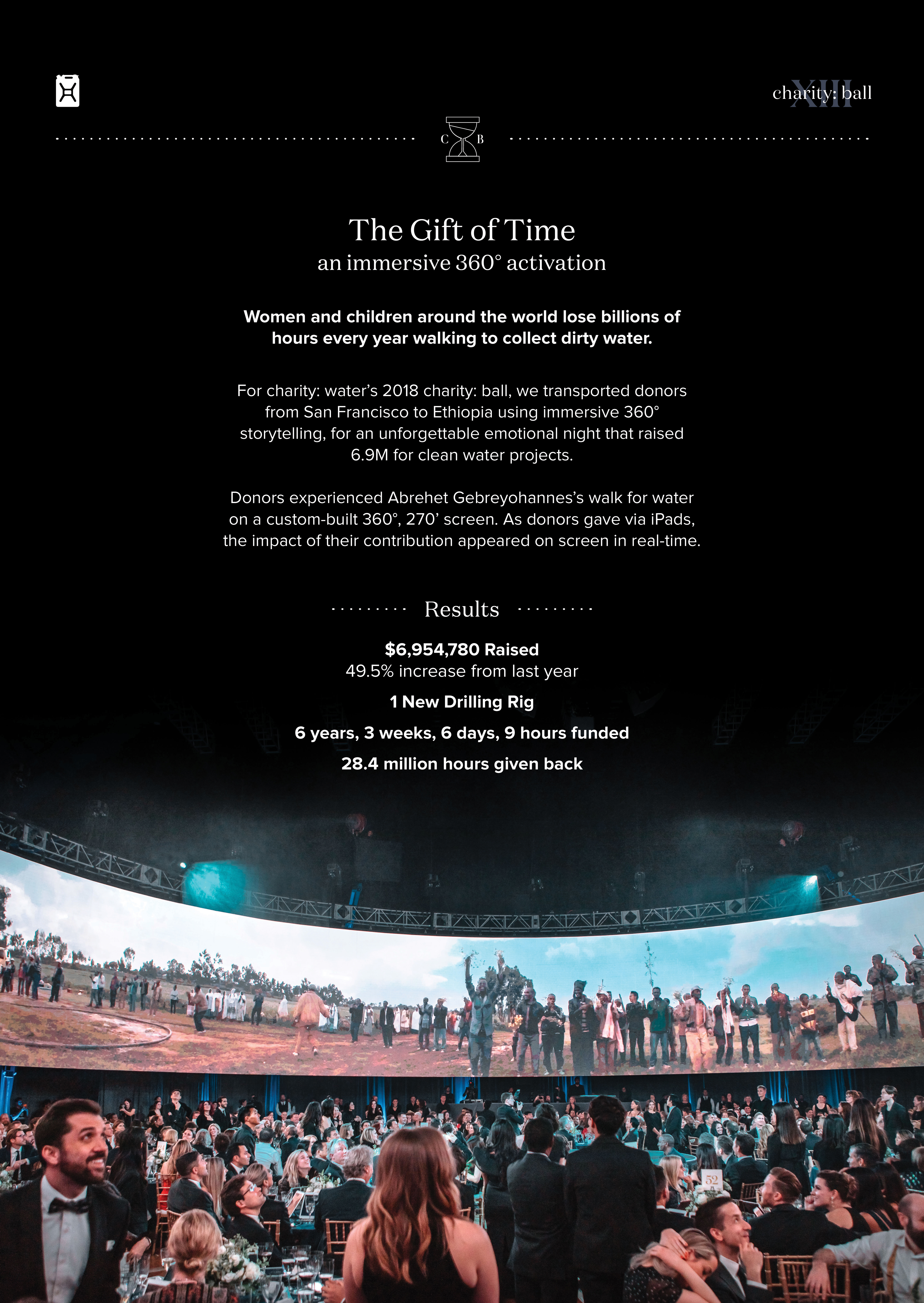 'The Gift of Time' an interactive 360° activation-support
