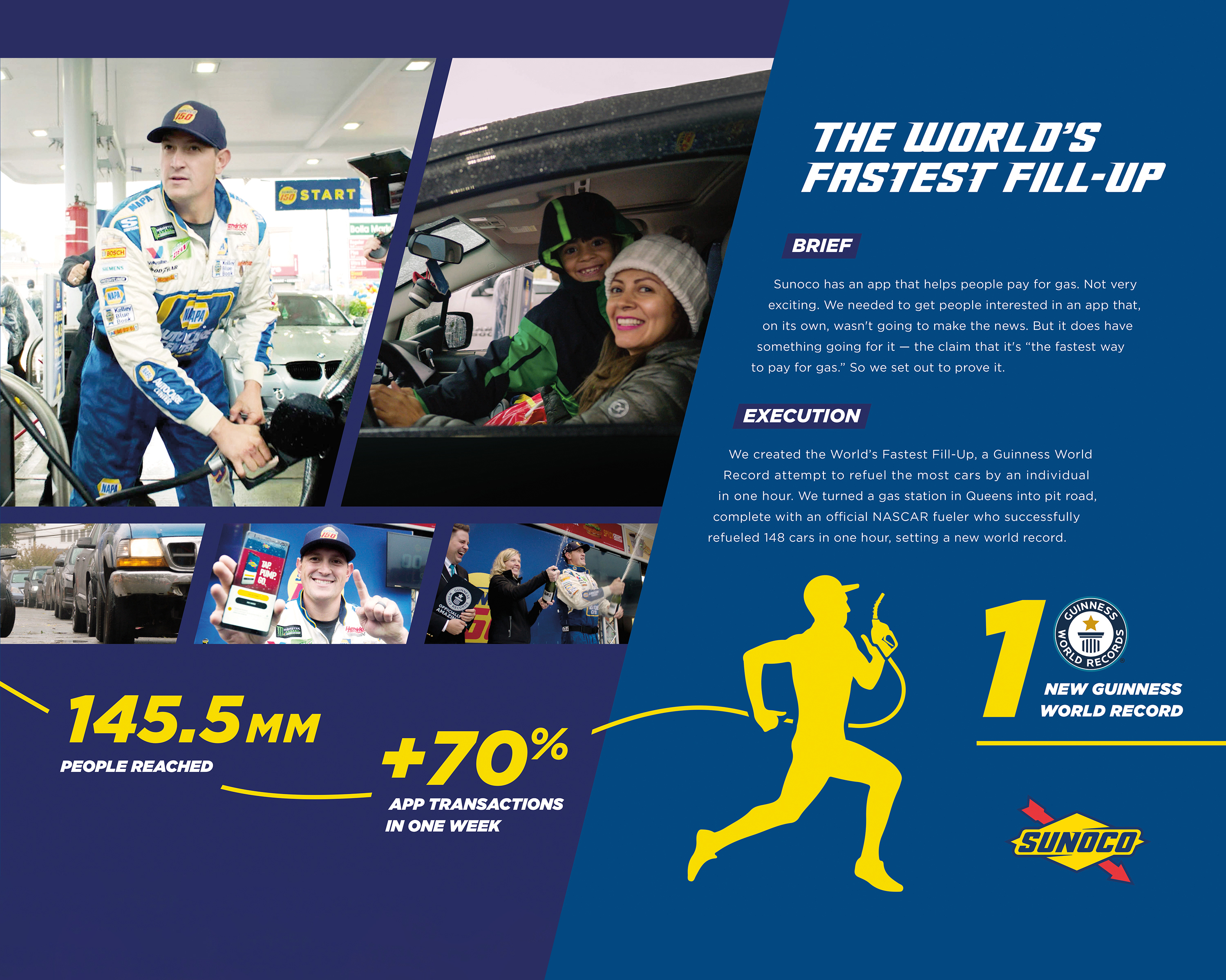 The World's Fastest Fill-Up-support