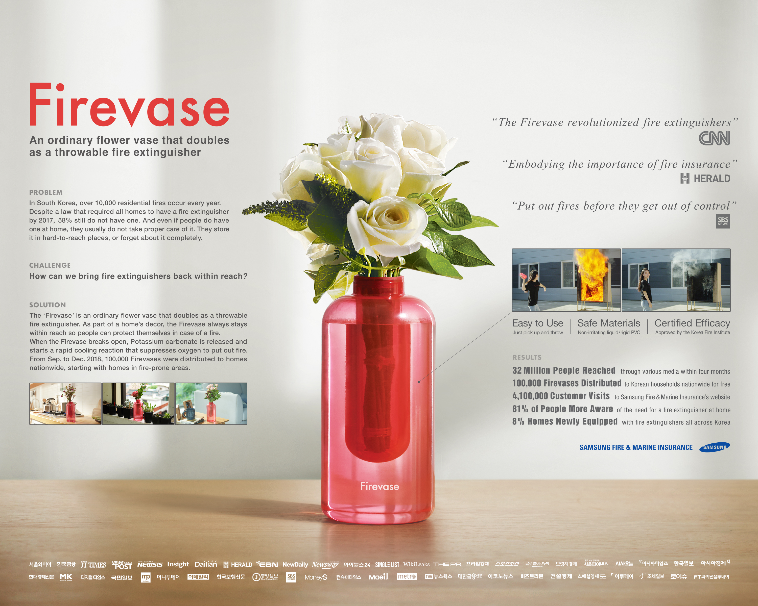 Firevase-support