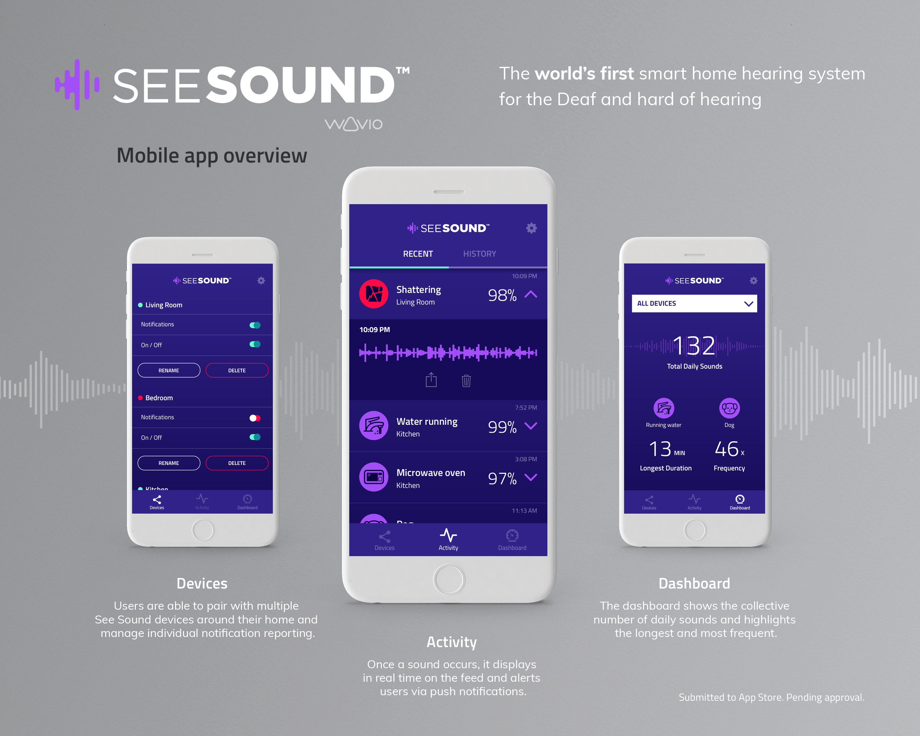 See Sound-support