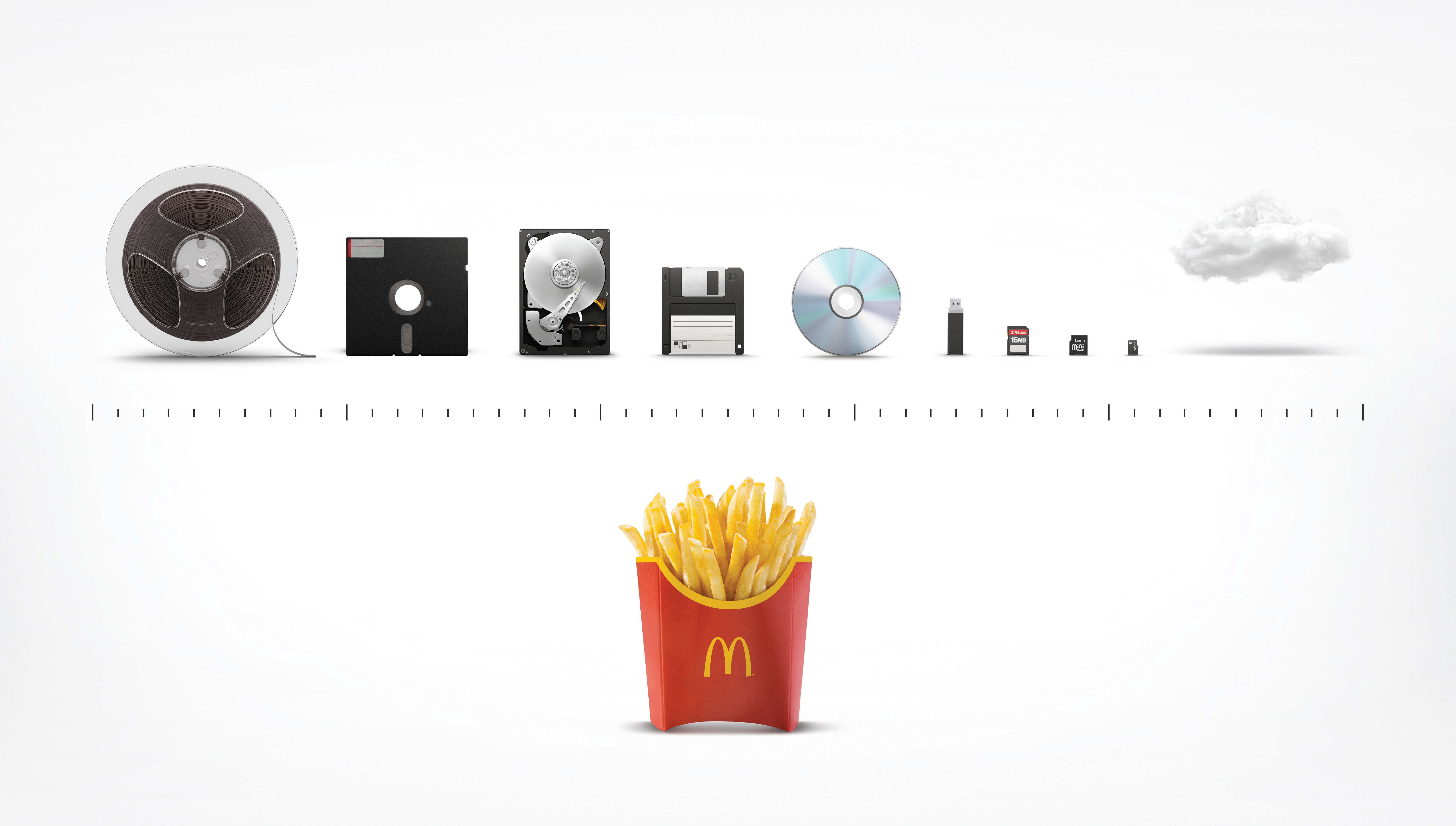 Timeless / Fries