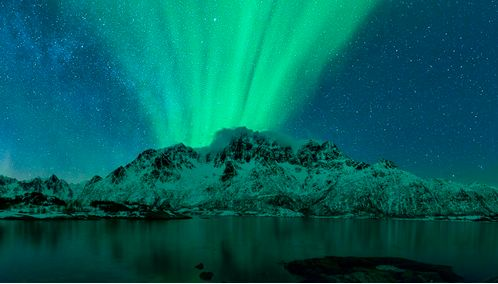 Norway Northern Lights