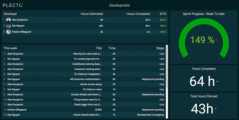 Plecto Development Dashboard