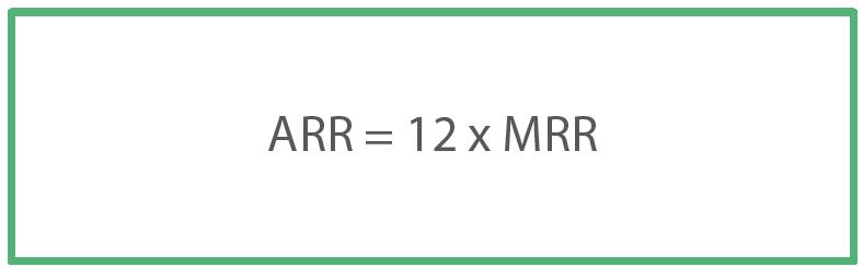 Annual recurring revenue (ARR)