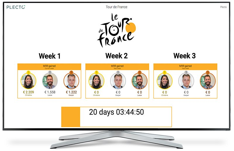 Tour de France dashboard on TV