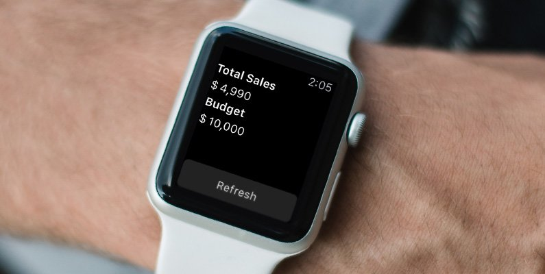 Apple Watch displaying Sales sum and Budget