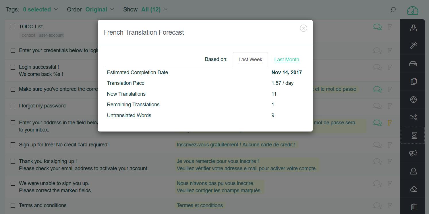 Translation Forecast - POEditor localization platform