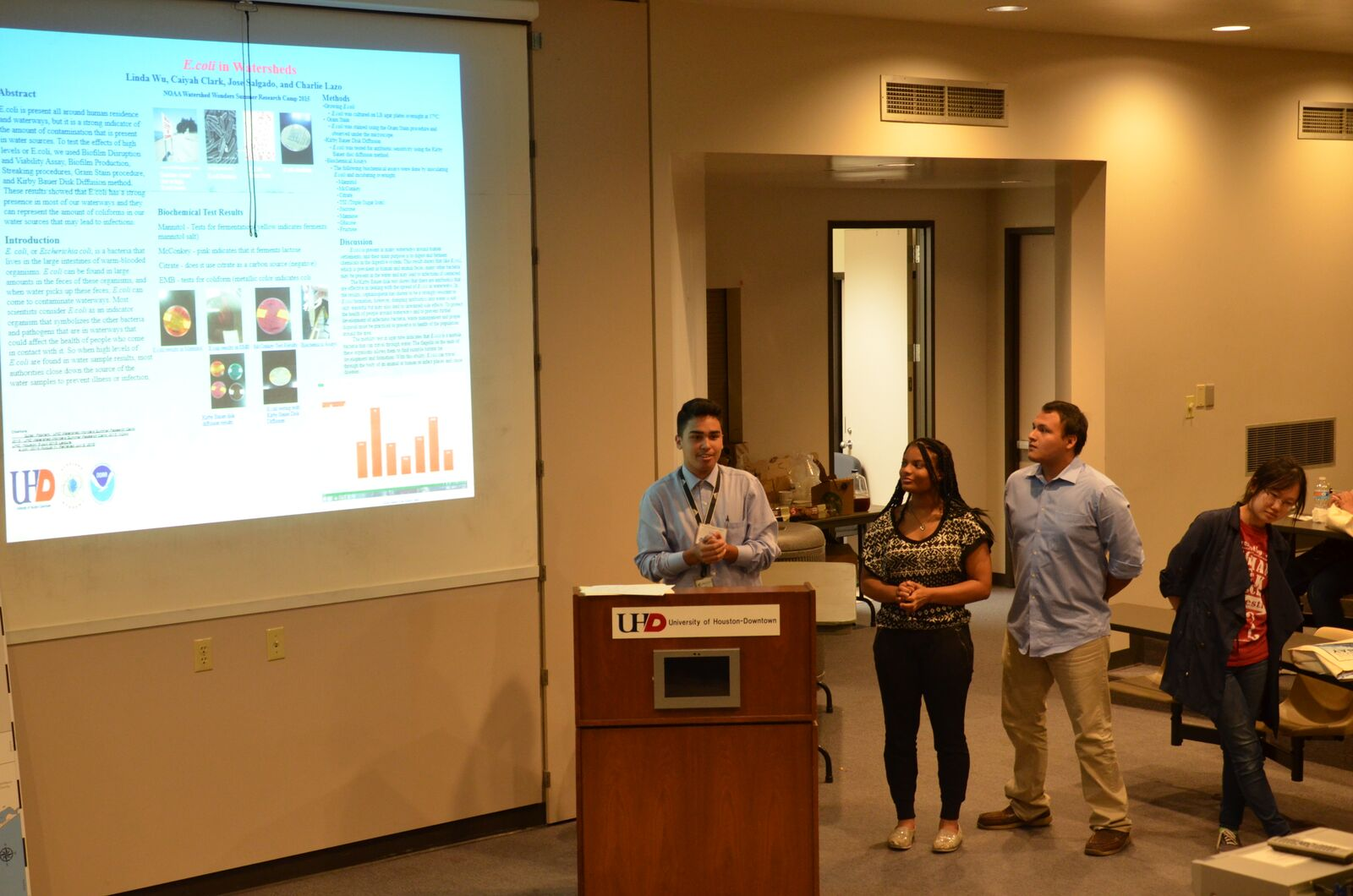 Presentation of Student Research