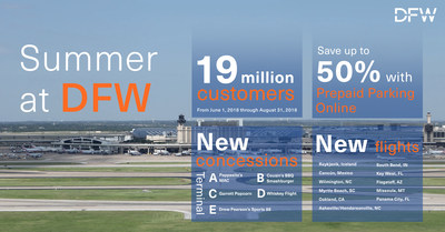 DFW Summer 2018 Infographic