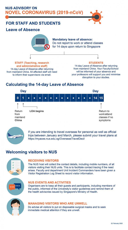 2020-0202-circular-infographic-nusnews.jpg