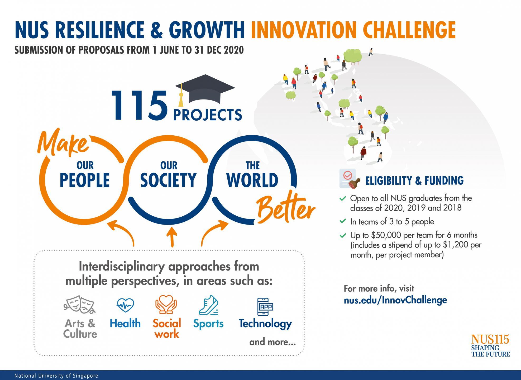 2020 0505 Innovation challenge-Press release.jpg