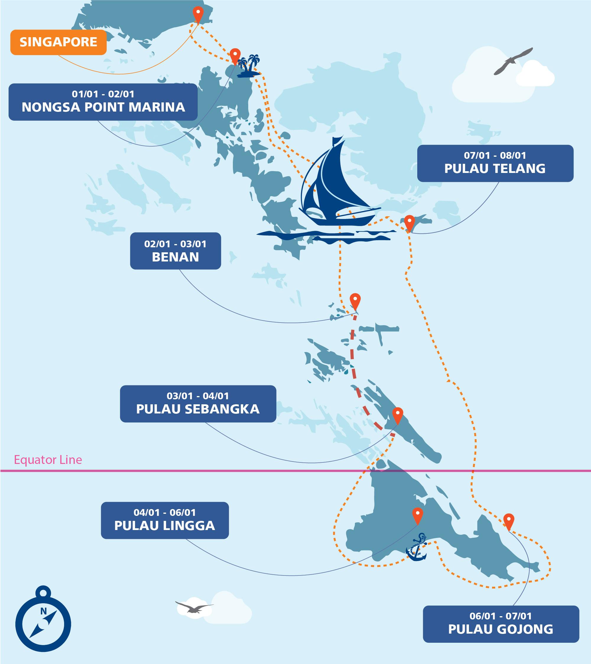 Infographic VoyageMap