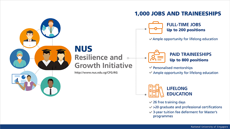 Resilience and Growth Initiative - NUS News.jpg