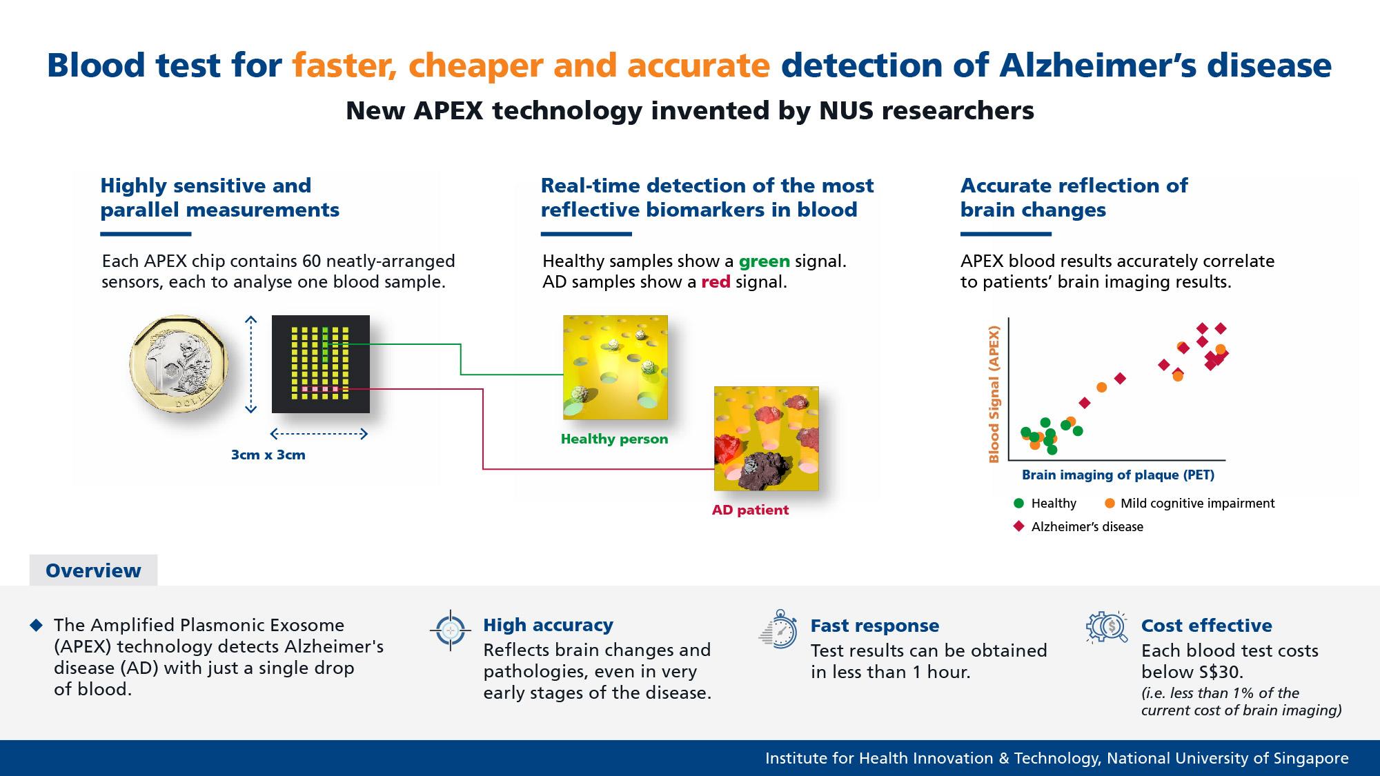 apex-infographic-final.jpg