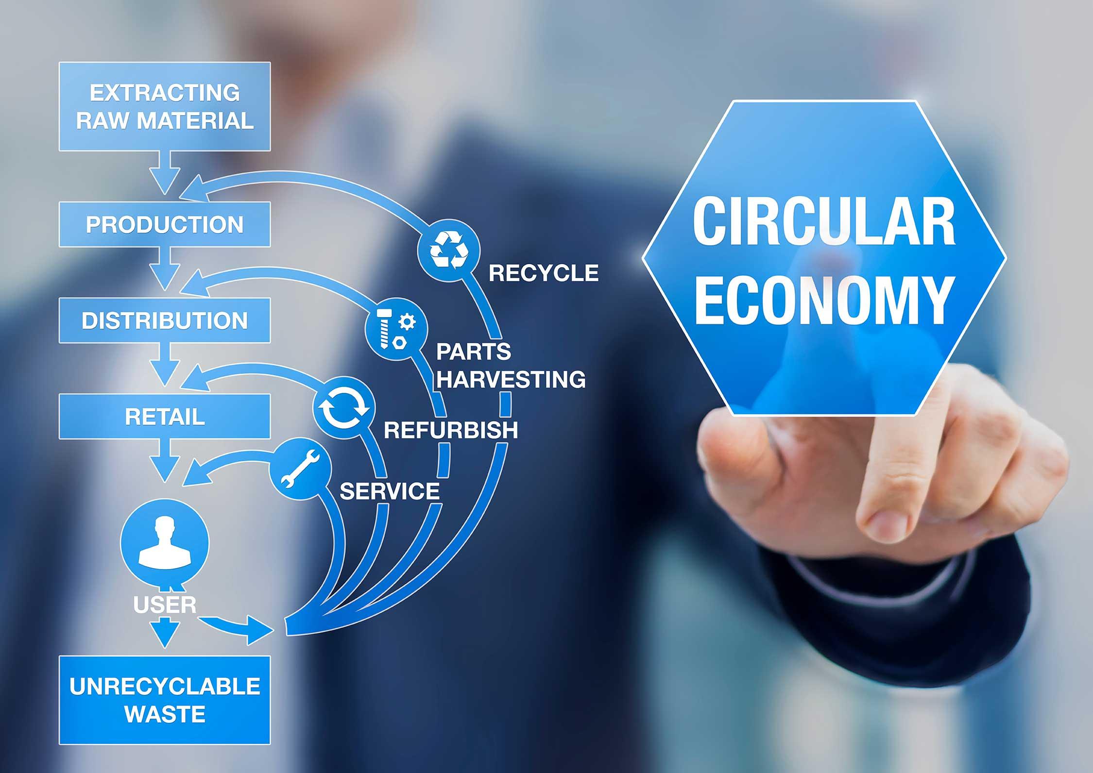 Circular-Economy-Graphic