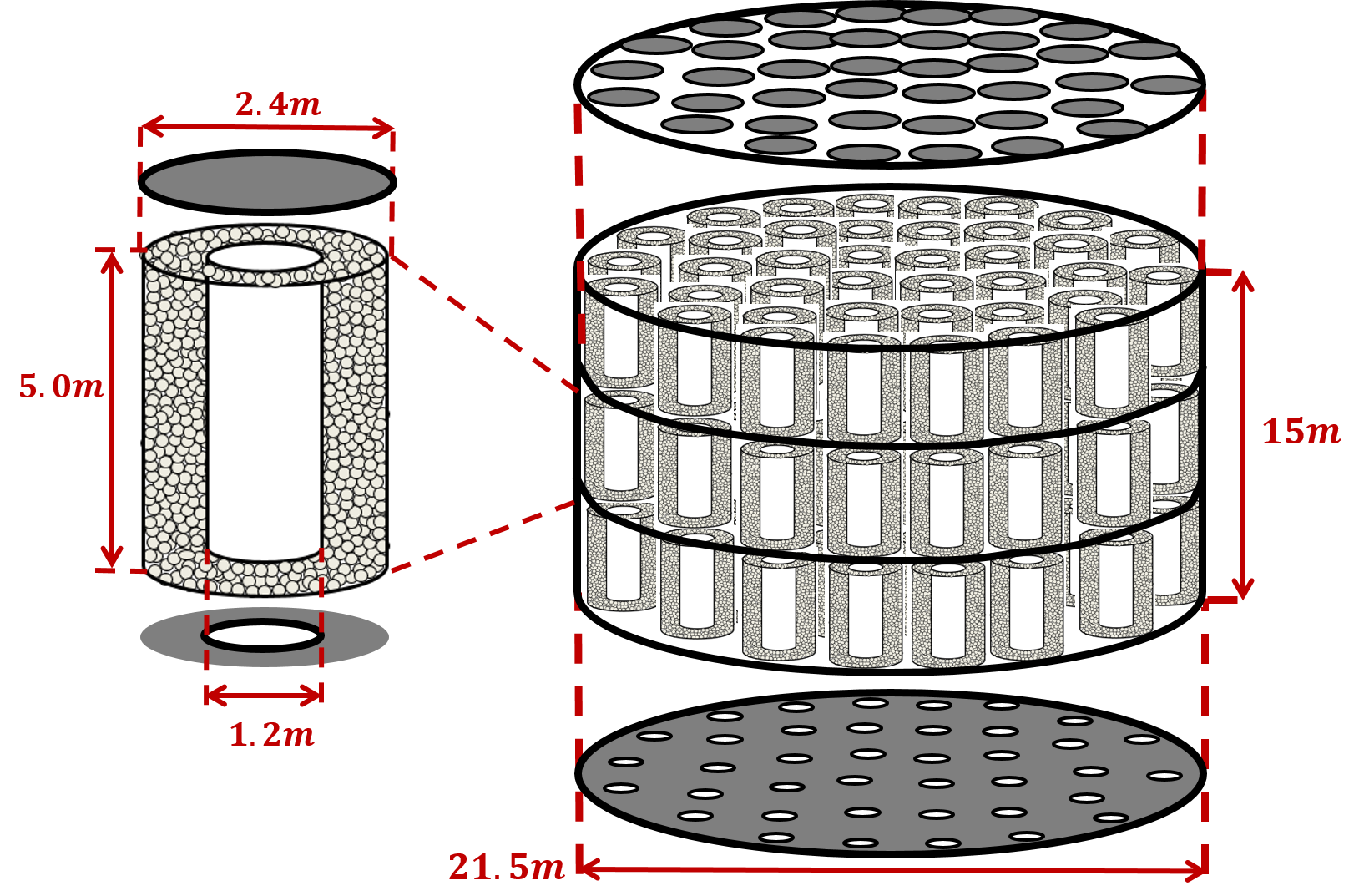 reactor-design