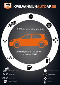 Volkswagen Golf best verkochte auto
