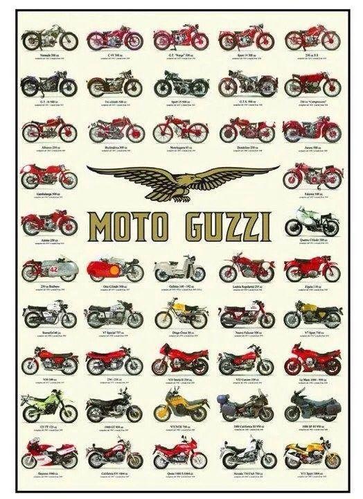 Moto Guzzi Pinterest