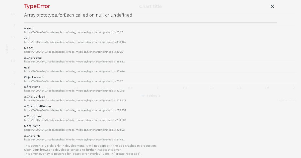 Highcharts React Demo - CodeSandbox