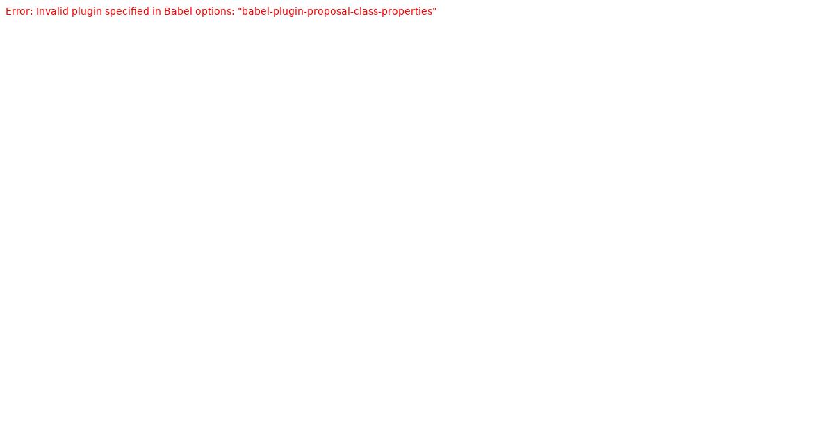 babel plugin template - CodeSandbox