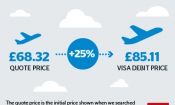 eDreams' service charges can add up to 25% to cost of flight deals