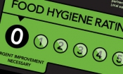 Supermarkets get lowest possible hygiene ratings