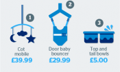 Parents reveal the baby products not worth buying